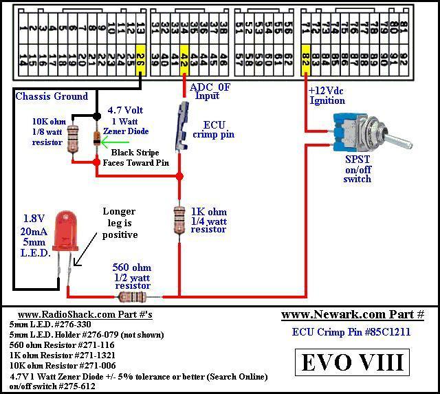 mitsubishi evolution 8 wiring diagram