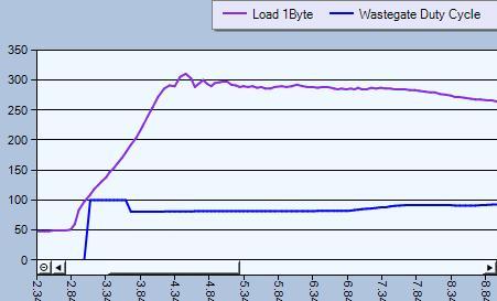20090528WGDC 100p under load.JPG