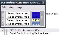 BCS deactivation RPM